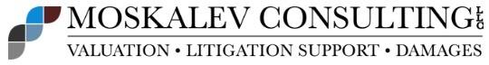 Moskalev Logo
