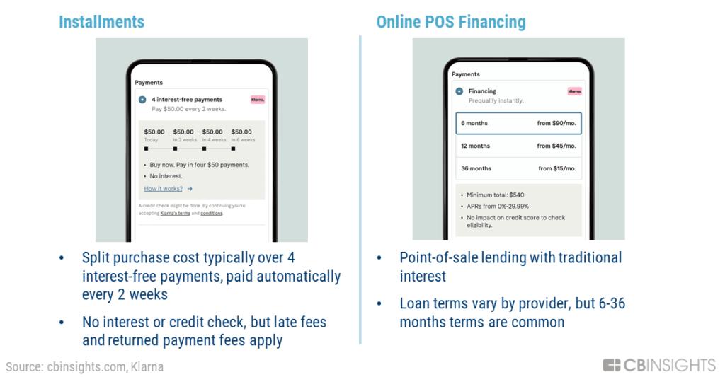Choice of Financing