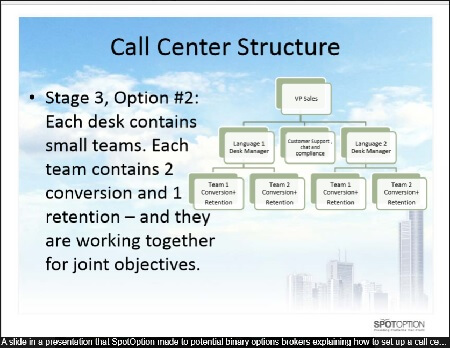 Outsourcing call centers