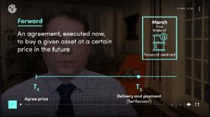 Finance Unlocked - financial training videos