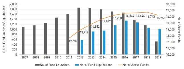 Number-Of-Hedge-Funds