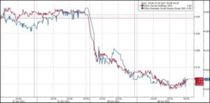 Other-Chinese-Developer-Shares-Tanked