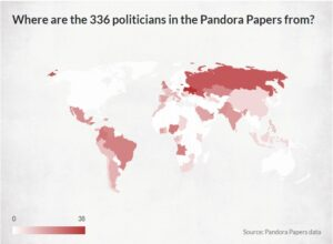 Pandora-Papers-Politician-Geographies